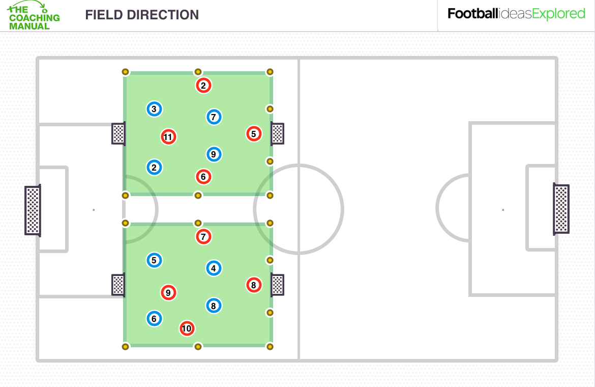 Small Sided Game-min